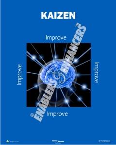 Kaizen Posters